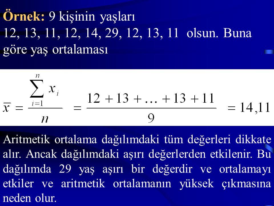 Örnek: 9 kişinin yaşları 12, 13, 11, 12, 14, 29, 12, 13, 11 olsun. Buna göre yaş ortalaması Aritmetik ortalama dağılımdaki tüm değerleri dikkate alır.
