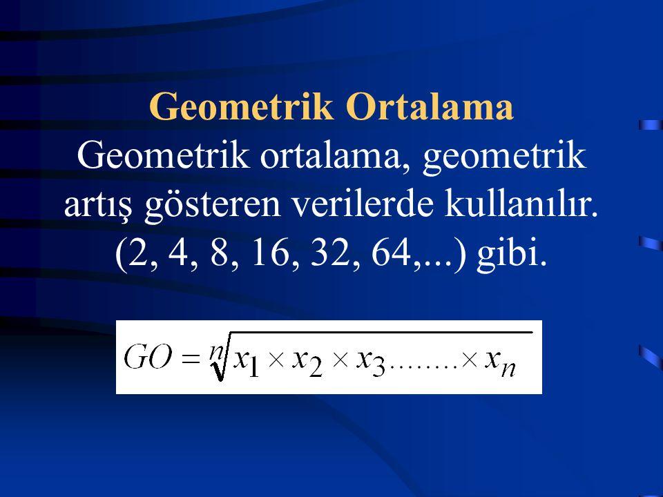 Geometrik Ortalama Geometrik ortalama, geometrik artış gösteren verilerde kullanılır. (2, 4, 8, 16, 32, 64,...) gibi.