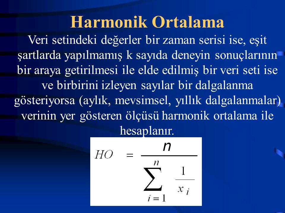 Harmonik Ortalama Veri setindeki değerler bir zaman serisi ise, eşit şartlarda yapılmamış k sayıda deneyin sonuçlarının bir araya getirilmesi ile elde