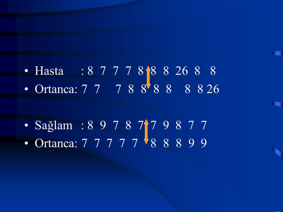 •Hasta: 8 7 7 7 8 8 8 26 8 8 •Ortanca: 7 7 7 8 8 8 8 8 8 26 •Sağlam: 8 9 7 8 7 7 9 8 7 7 •Ortanca: 7 7 7 7 7 8 8 8 9 9
