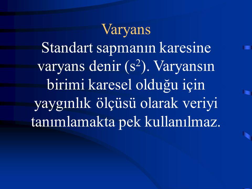 Varyans Standart sapmanın karesine varyans denir (s 2 ). Varyansın birimi karesel olduğu için yaygınlık ölçüsü olarak veriyi tanımlamakta pek kullanıl