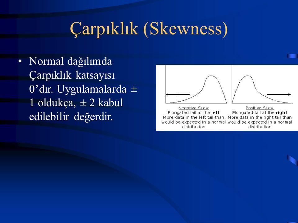 Çarpıklık (Skewness) •Normal dağılımda Çarpıklık katsayısı 0'dır. Uygulamalarda ± 1 oldukça, ± 2 kabul edilebilir değerdir.