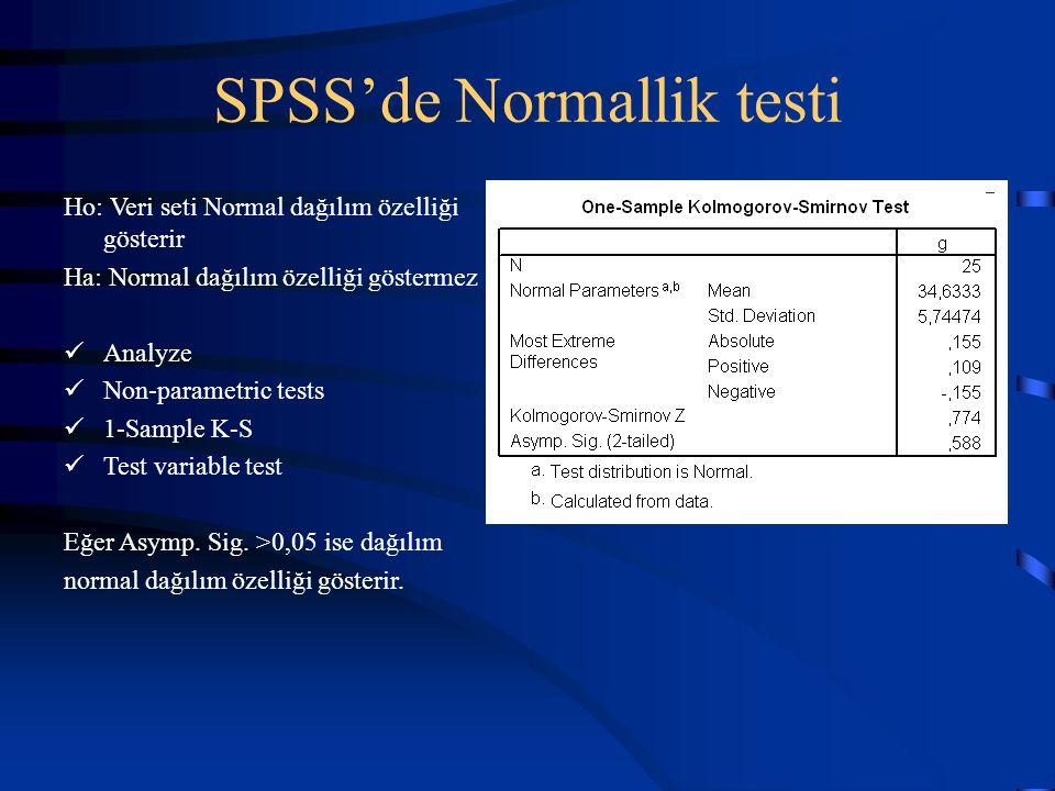 SPSS'de Normallik testi Ho: Veri seti Normal dağılım özelliği gösterir Ha: Normal dağılım özelliği göstermez  Analyze  Non-parametric tests  1-Samp
