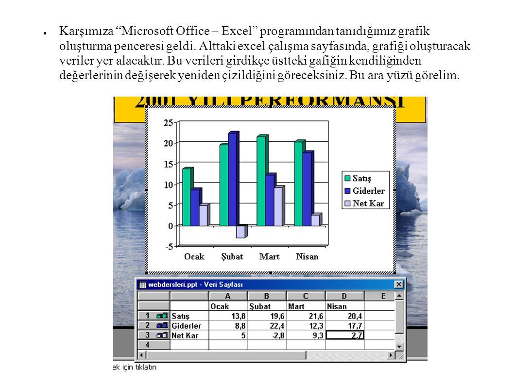 """● Karşımıza """"Microsoft Office – Excel"""" programından tanıdığımız grafik oluşturma penceresi geldi. Alttaki excel çalışma sayfasında, grafiği oluşturaca"""