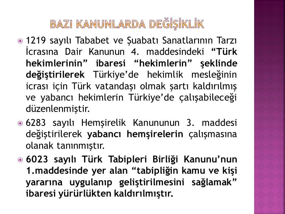 """ 1219 sayılı Tababet ve Şuabatı Sanatlarının Tarzı İcrasına Dair Kanunun 4. maddesindeki """"Türk hekimlerinin"""" ibaresi """"hekimlerin"""" şeklinde değiştiril"""