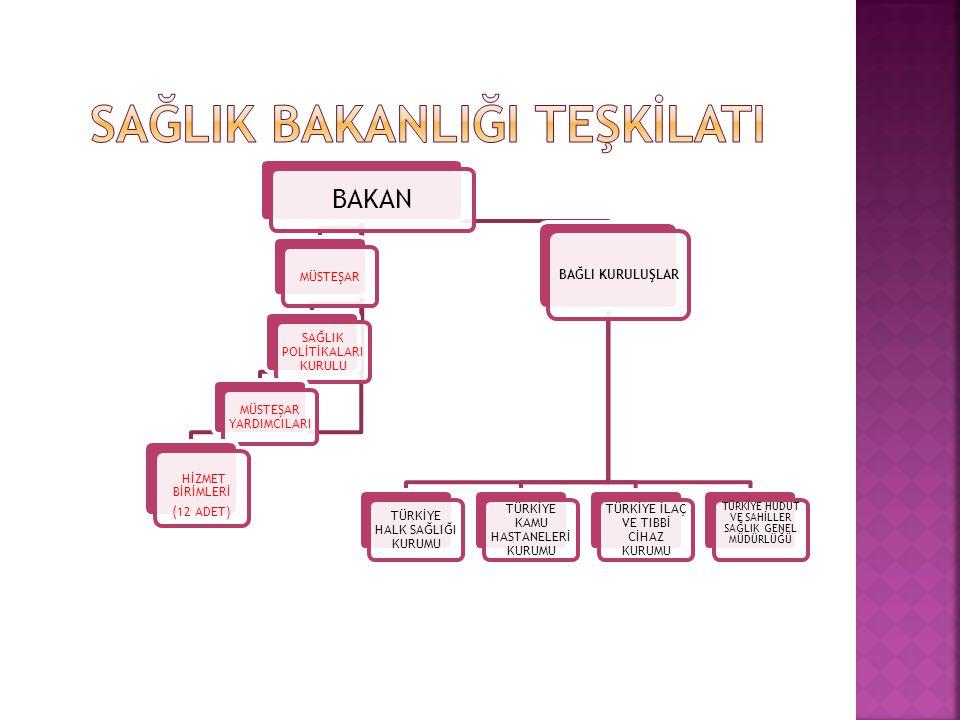  Türkiye Kamu Hastaneleri Kurumu, kuruma bağlı sağlık kuruluşları kurmak, işletmek, sağlık kuruluşlarını birleştirmek, ayırmak, kapatmak, performans değerlendirmesini yapmak, kurum personelinin atama, nakil, özlük, ücret, emeklilik işlemlerini yürütmek, kurum hizmetlerinin gerektirdiği satın alma, kiralama, bakım, onarım hizmetlerini yürütme yetki ve görevine sahip olacak.