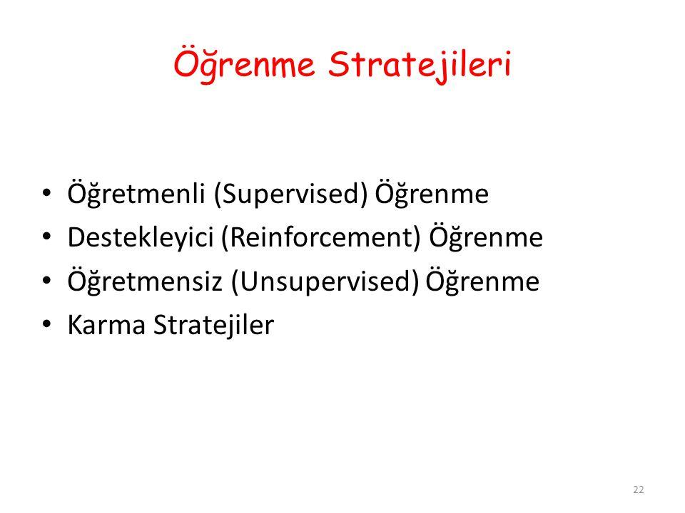 Öğrenme Stratejileri 22 • Öğretmenli (Supervised) Öğrenme • Destekleyici (Reinforcement) Öğrenme • Öğretmensiz (Unsupervised) Öğrenme • Karma Strateji