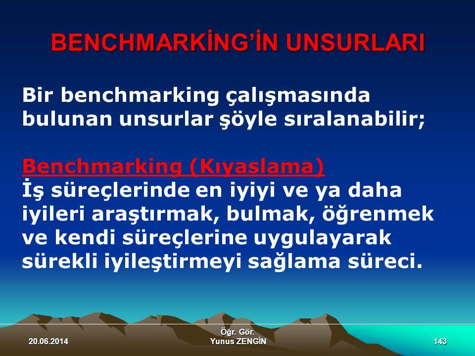 BENCHMARKİNG'İN UNSURLARI 20.06.2014 Öğr. Gör. Yunus ZENGİN143 Bir benchmarking çalışmasında bulunan unsurlar şöyle sıralanabilir; Benchmarking (Kıyas