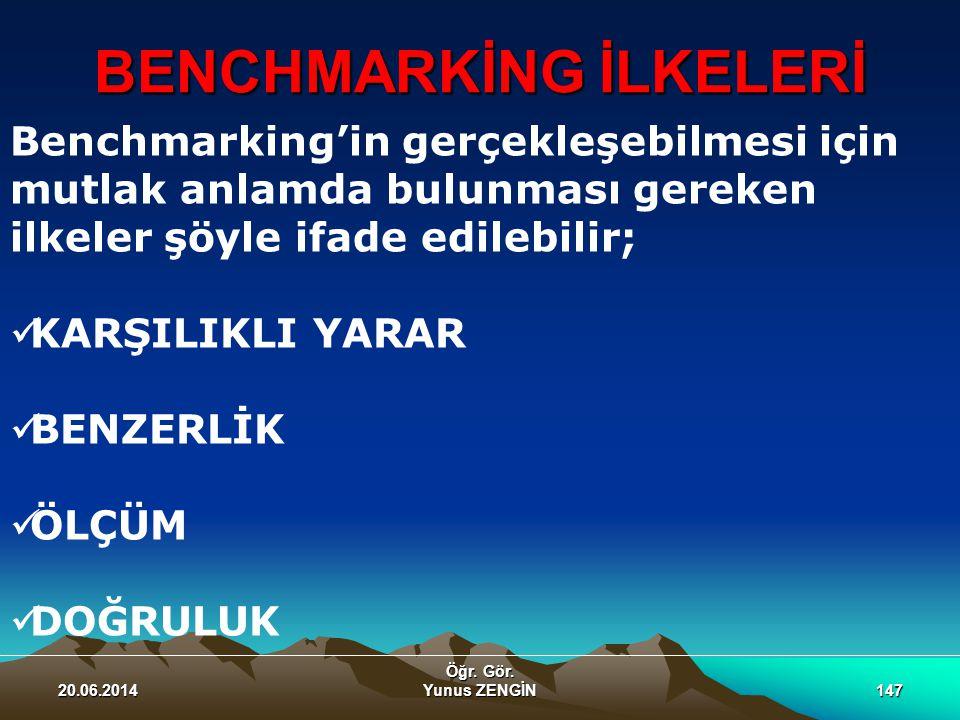 BENCHMARKİNG İLKELERİ 20.06.2014 Öğr. Gör. Yunus ZENGİN147 Benchmarking'in gerçekleşebilmesi için mutlak anlamda bulunması gereken ilkeler şöyle ifade