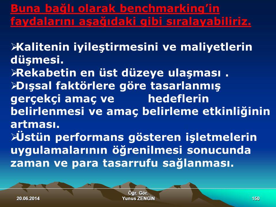 20.06.2014 Öğr. Gör. Yunus ZENGİN150 Buna bağlı olarak benchmarking'in faydalarını aşağıdaki gibi sıralayabiliriz.  Kalitenin iyileştirmesini ve mali