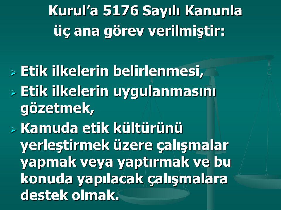 Kurul'a 5176 Sayılı Kanunla Kurul'a 5176 Sayılı Kanunla üç ana görev verilmiştir:  Etik ilkelerin belirlenmesi,  Etik ilkelerin uygulanmasını gözetm