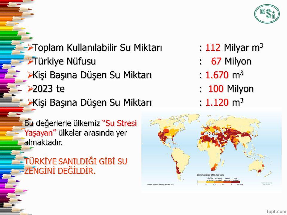  Toplam Kullanılabilir Su Miktarı: 112 Milyar m 3  Türkiye Nüfusu : 67 Milyon  Kişi Başına Düşen Su Miktarı : 1.670 m 3  2023 te : 100 Milyon  Ki