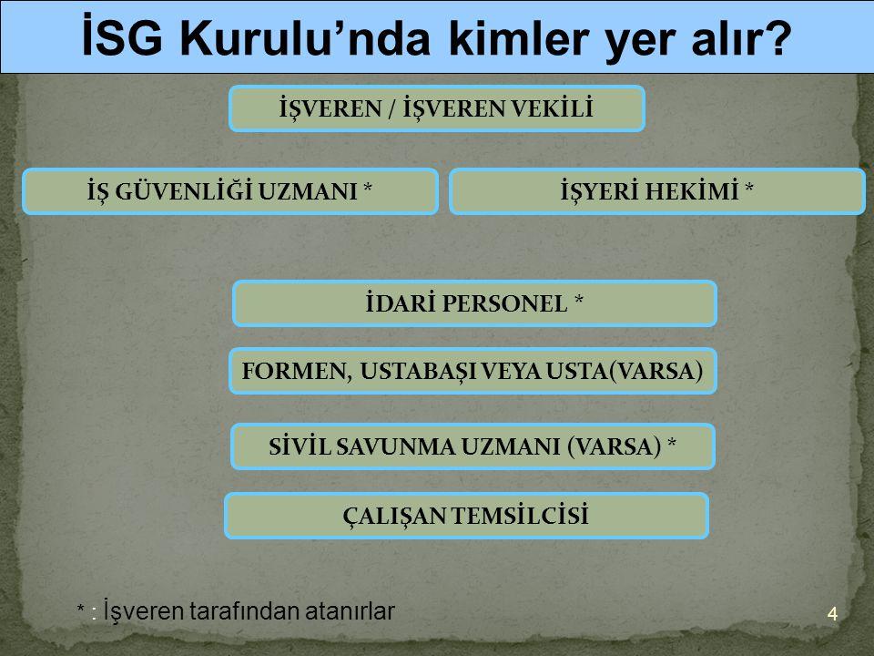 4 İSG Kurulu'nda kimler yer alır.