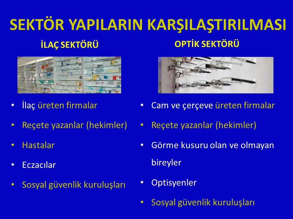 SEKTÖRLER ARASI FARKLILIKLAR • Nihai ürün kalitesine, dizaynına ve sahip olduğu çeşitli özelliklere bağlı olarak çeşitlilik göstermektedir.