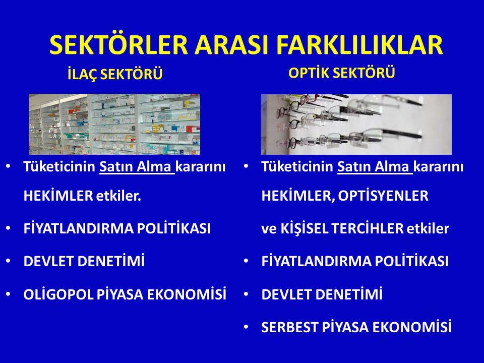 İLAÇ SEKTÖRÜ – TANITIM Türkiye'de ilaç reklamının gazetelerde sadece haber amaçlı olarak, hekimler ve eczacılar hedef alınarak yapılmasına izin verilmiştir.