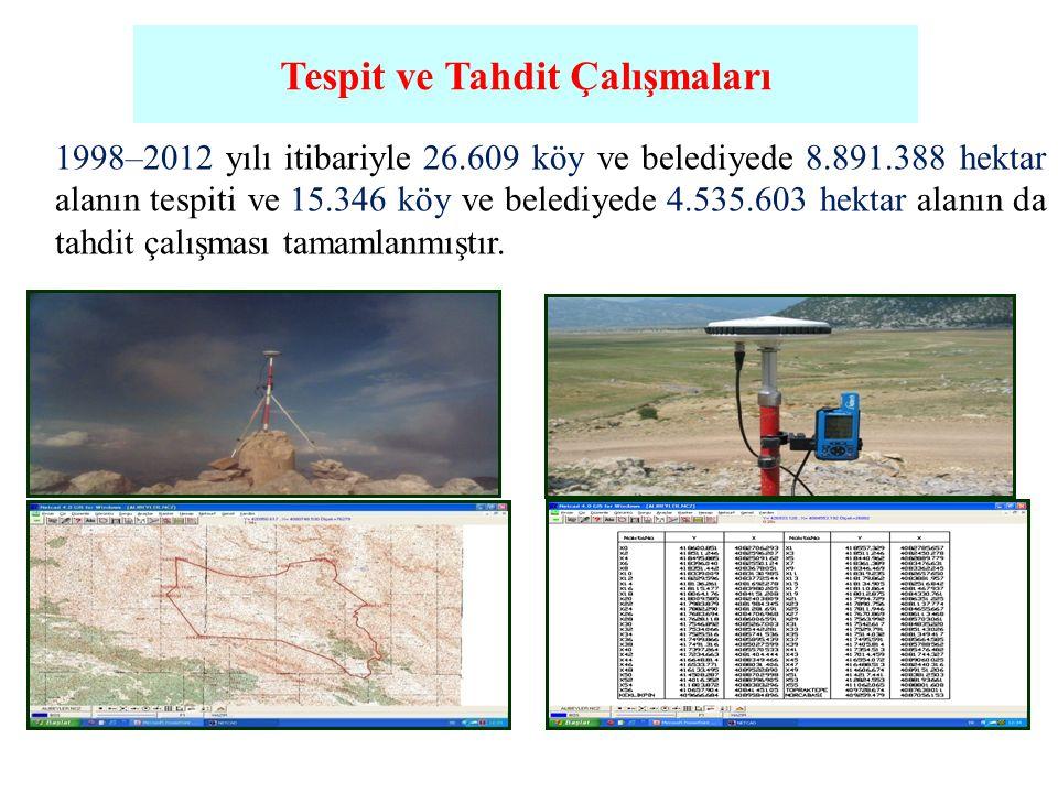 1998–2012 yılı itibariyle 26.609 köy ve belediyede 8.891.388 hektar alanın tespiti ve 15.346 köy ve belediyede 4.535.603 hektar alanın da tahdit çalış