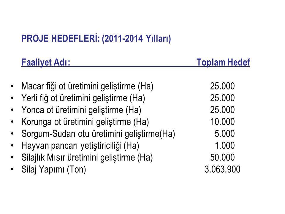 PROJE HEDEFLERİ: (2011-2014 Yılları) Faaliyet Adı: Toplam Hedef •Macar fiği ot üretimini geliştirme (Ha)25.000 •Yerli fiğ ot üretimini geliştirme (Ha)