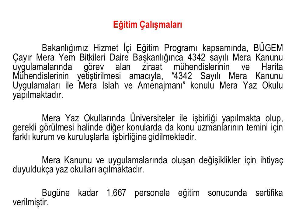 Eğitim Çalışmaları Bakanlığımız Hizmet İçi Eğitim Programı kapsamında, BÜGEM Çayır Mera Yem Bitkileri Daire Başkanlığınca 4342 sayılı Mera Kanunu uygu