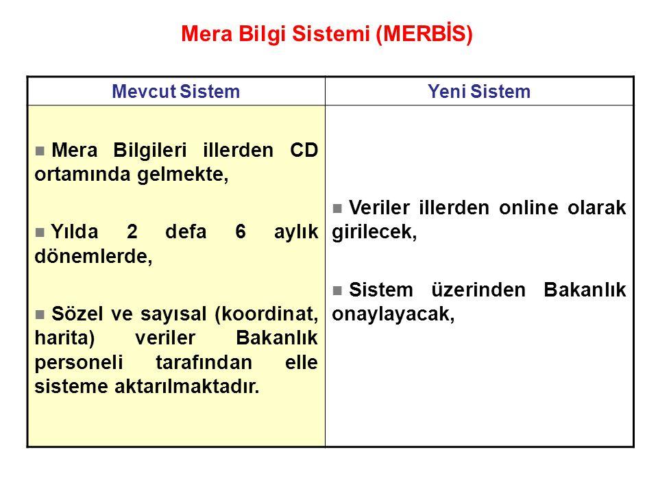 Mevcut SistemYeni Sistem  Mera Bilgileri illerden CD ortamında gelmekte,  Yılda 2 defa 6 aylık dönemlerde,  Sözel ve sayısal (koordinat, harita) ve