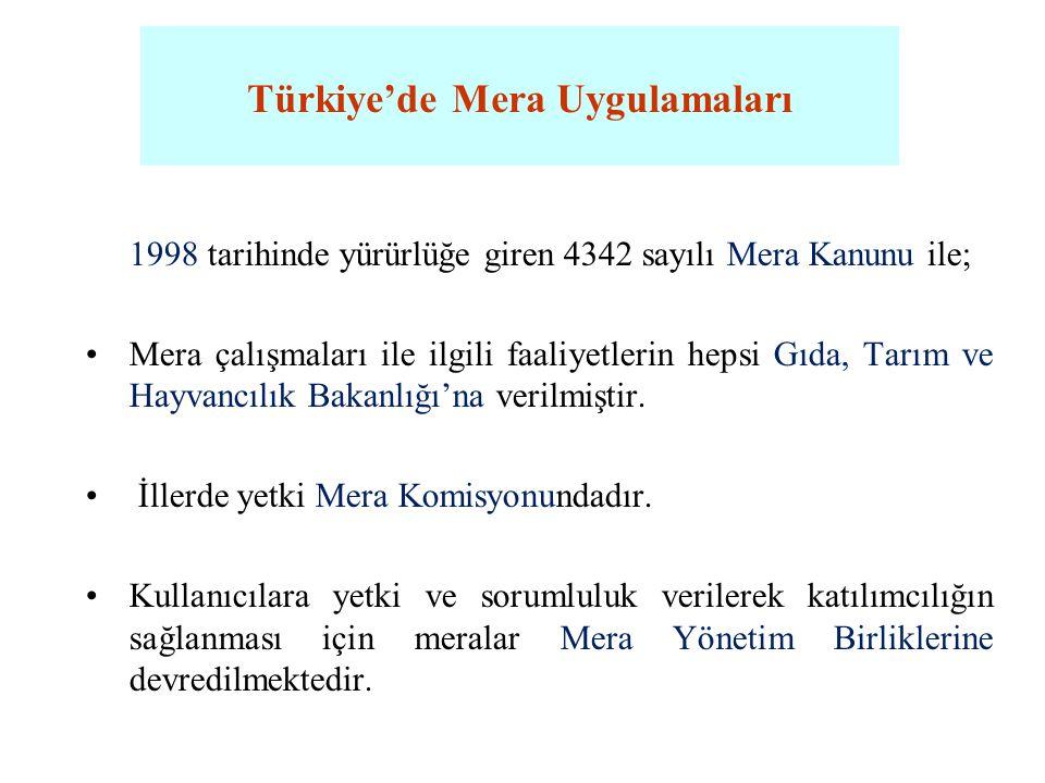Türkiye'de Mera Uygulamaları 1998 tarihinde yürürlüğe giren 4342 sayılı Mera Kanunu ile; •Mera çalışmaları ile ilgili faaliyetlerin hepsi Gıda, Tarım
