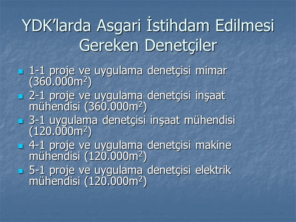 YDK'larda Asgari İstihdam Edilmesi Gereken Denetçiler  1-1 proje ve uygulama denetçisi mimar (360.000m 2 )  2-1 proje ve uygulama denetçisi inşaat m