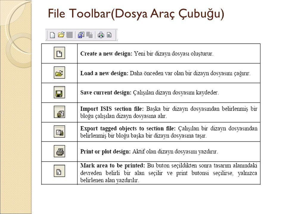 File Toolbar(Dosya Araç Çubu ğ u)