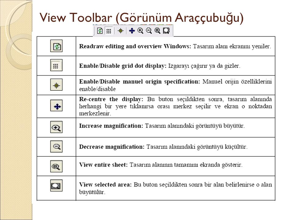 View Toolbar (Görünüm Araççubu ğ u)