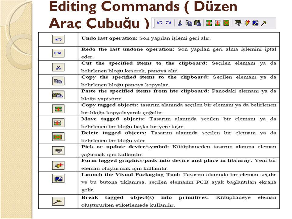 Editing Commands ( Düzen Araç Çubu ğ u )