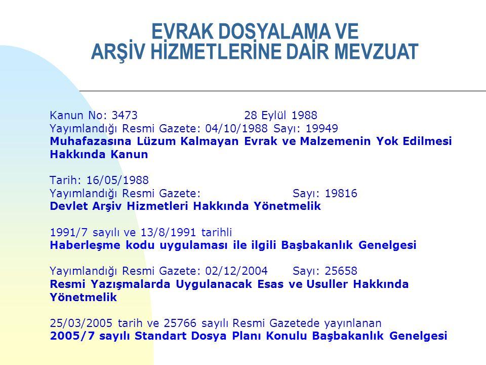 Kanun No: 347328 Eylül 1988 Yayımlandığı Resmi Gazete: 04/10/1988 Sayı: 19949 Muhafazasına Lüzum Kalmayan Evrak ve Malzemenin Yok Edilmesi Hakkında Kanun Tarih: 16/05/1988 Yayımlandığı Resmi Gazete: Sayı: 19816 Devlet Arşiv Hizmetleri Hakkında Yönetmelik 1991/7 sayılı ve 13/8/1991 tarihli Haberleşme kodu uygulaması ile ilgili Başbakanlık Genelgesi Yayımlandığı Resmi Gazete: 02/12/2004 Sayı: 25658 Resmi Yazışmalarda Uygulanacak Esas ve Usuller Hakkında Yönetmelik 25/03/2005 tarih ve 25766 sayılı Resmi Gazetede yayınlanan 2005/7 sayılı Standart Dosya Planı Konulu Başbakanlık Genelgesi EVRAK DOSYALAMA VE ARŞİV HİZMETLERİNE DAİR MEVZUAT