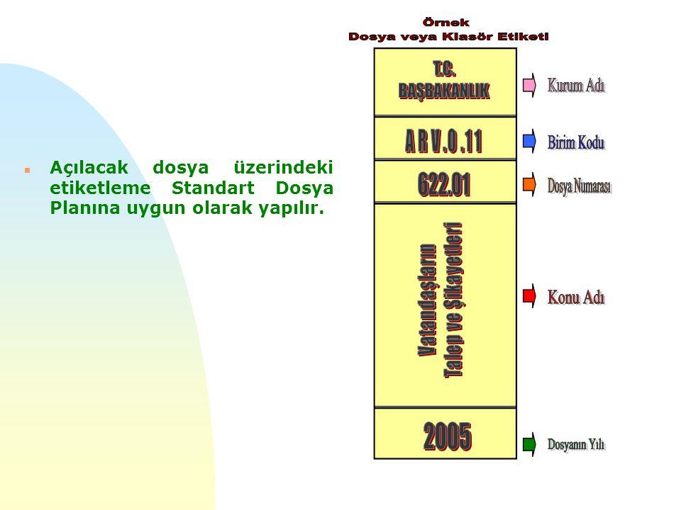 n Açılacak dosya üzerindeki etiketleme Standart Dosya Planına uygun olarak yapılır.