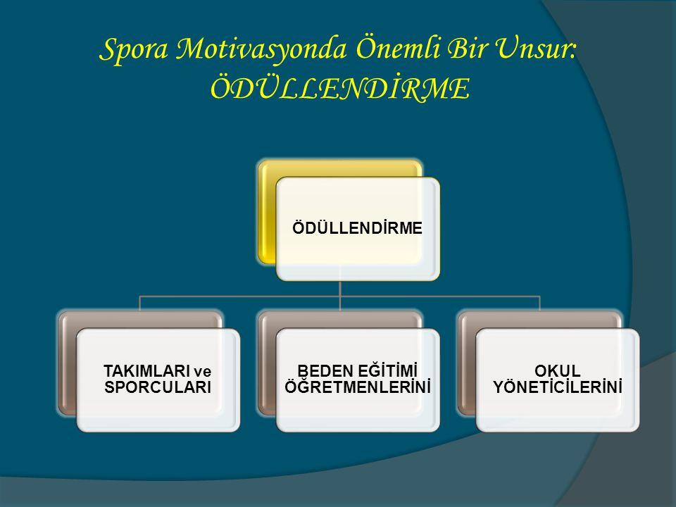 Spora Motivasyonda Önemli Bir Unsur: ÖDÜLLENDİRME ÖDÜLLENDİRME TAKIMLARI ve SPORCULARI BEDEN EĞİTİMİ ÖĞRETMENLERİNİ OKUL YÖNETİCİLERİNİ