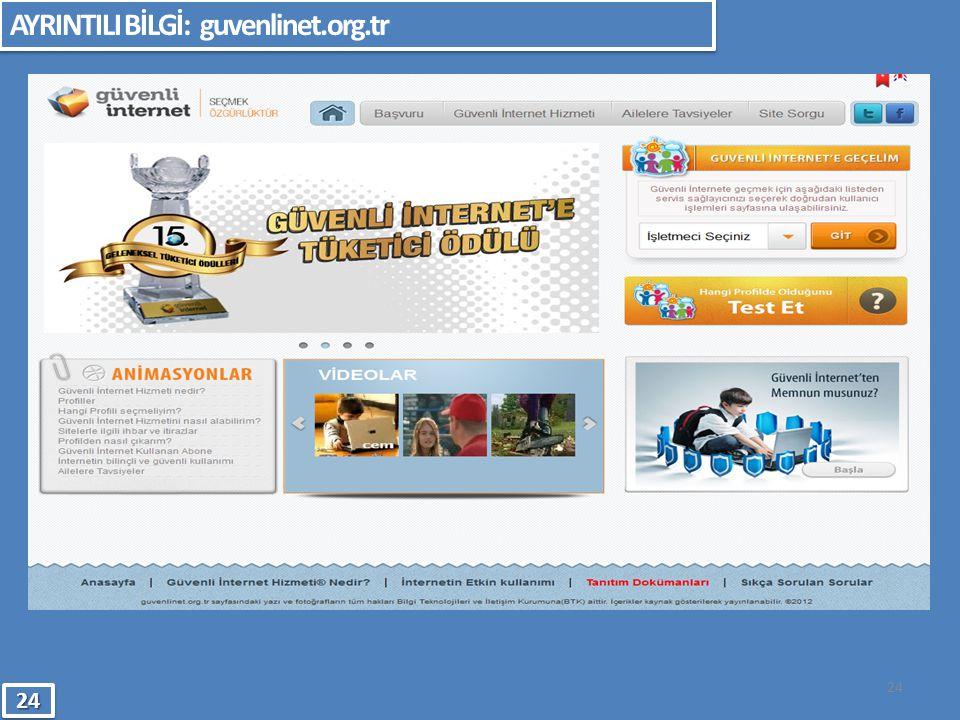 24 AYRINTILI BİLGİ: guvenlinet.org.tr 2424
