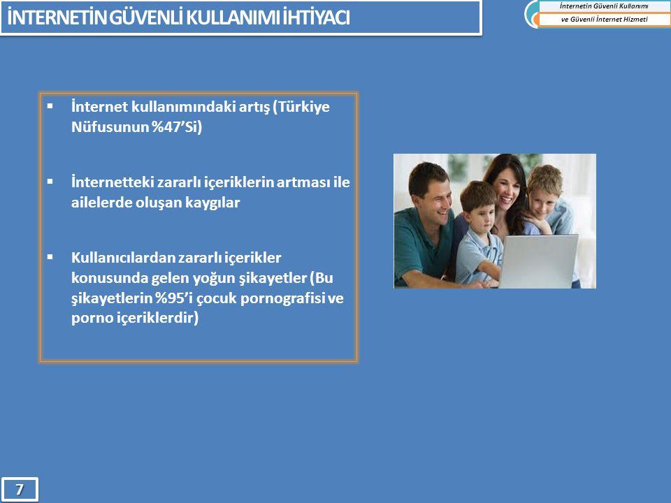  İnternet kullanımındaki artış (Türkiye Nüfusunun %47'Si)  İnternetteki zararlı içeriklerin artması ile ailelerde oluşan kaygılar  Kullanıcılardan