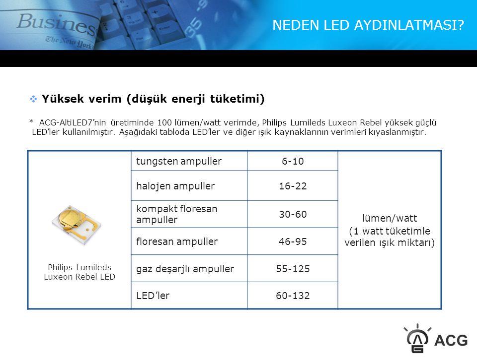  Yüksek verim (düşük enerji tüketimi) * ACG-AltiLED7'nin üretiminde 100 lümen/watt verimde, Philips Lumileds Luxeon Rebel yüksek güçlü LED'ler kullan