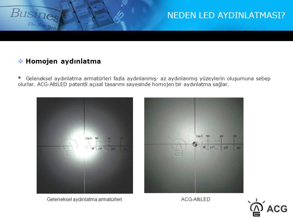 NEDEN LED AYDINLATMASI?  Homojen aydınlatma * Geleneksel aydınlatma armatürleri fazla aydınlanmış- az aydınlanmış yüzeylerin oluşumuna sebep olurlar.