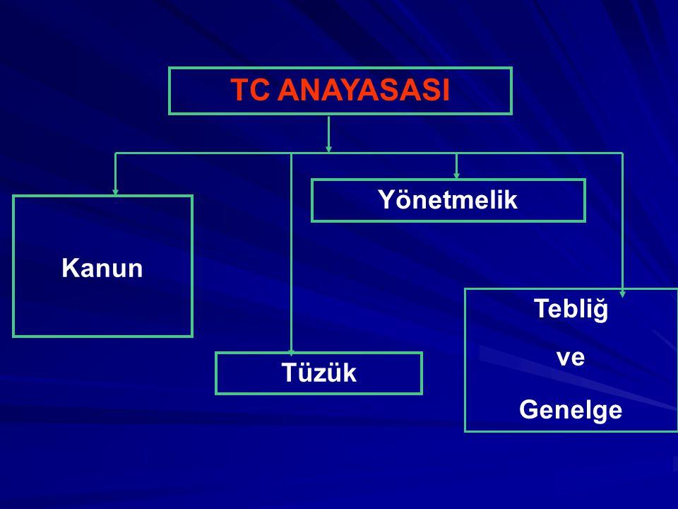 TC ANAYASASI Tüzük Yönetmelik Tebliğ ve Genelge Kanun