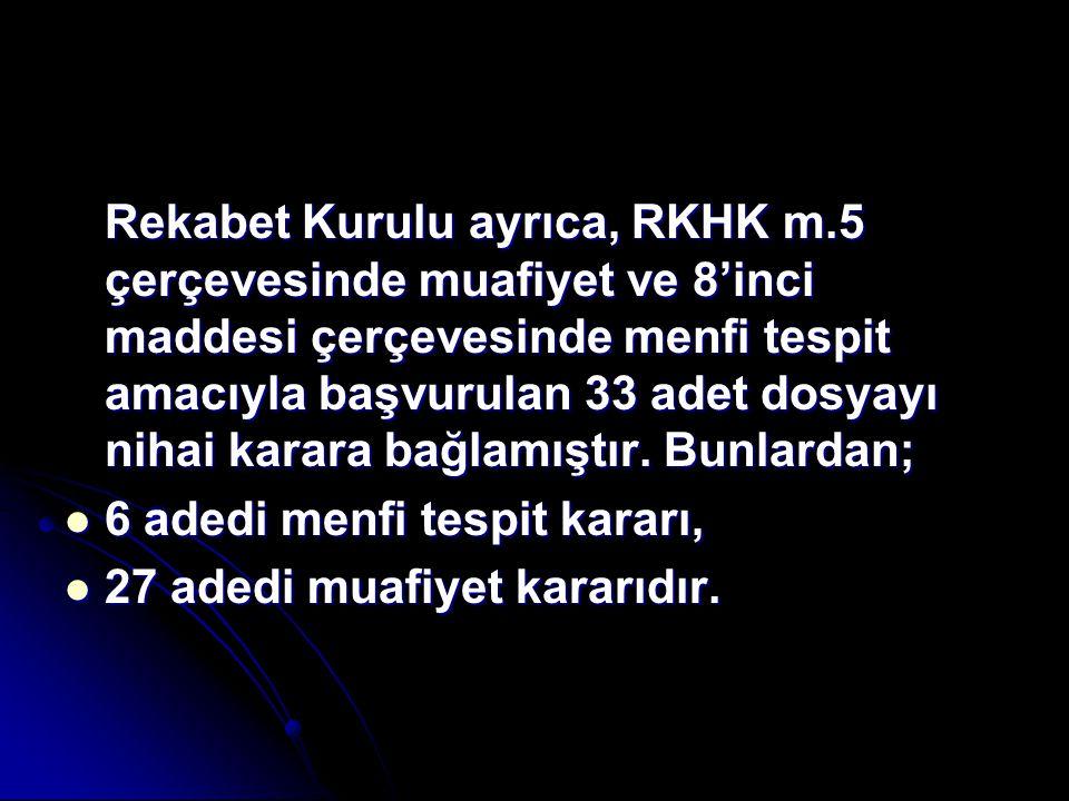 Rekabet Kurulu ayrıca, RKHK m.5 çerçevesinde muafiyet ve 8'inci maddesi çerçevesinde menfi tespit amacıyla başvurulan 33 adet dosyayı nihai karara bağ
