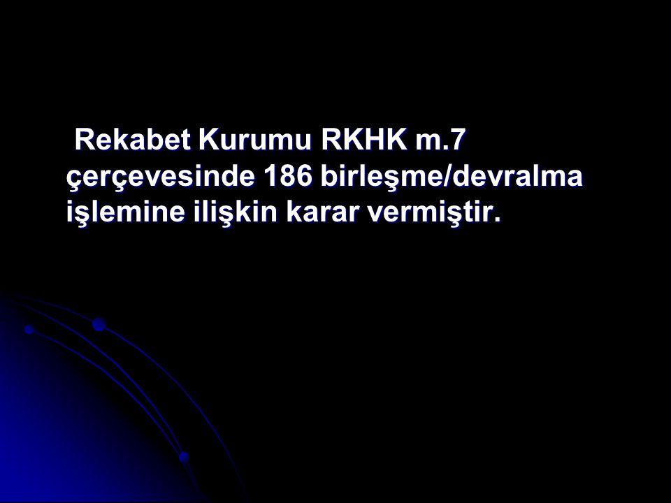 Rekabet Kurumu RKHK m.7 çerçevesinde 186 birleşme/devralma işlemine ilişkin karar vermiştir. Rekabet Kurumu RKHK m.7 çerçevesinde 186 birleşme/devralm