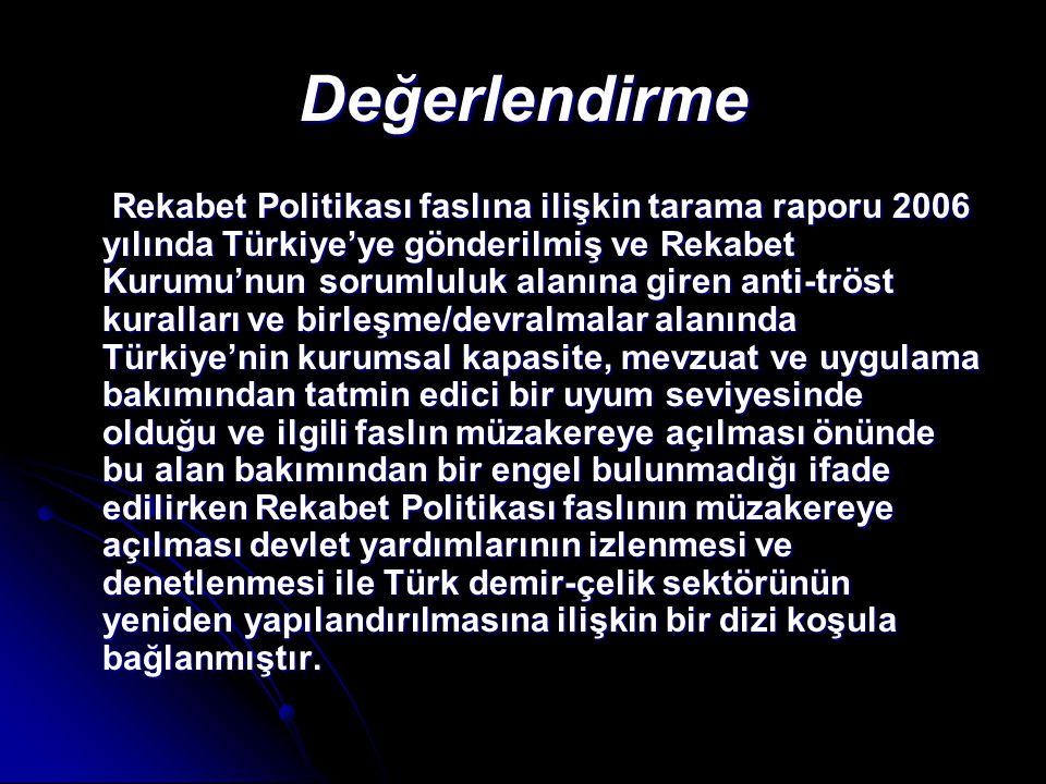 Değerlendirme Rekabet Politikası faslına ilişkin tarama raporu 2006 yılında Türkiye'ye gönderilmiş ve Rekabet Kurumu'nun sorumluluk alanına giren anti