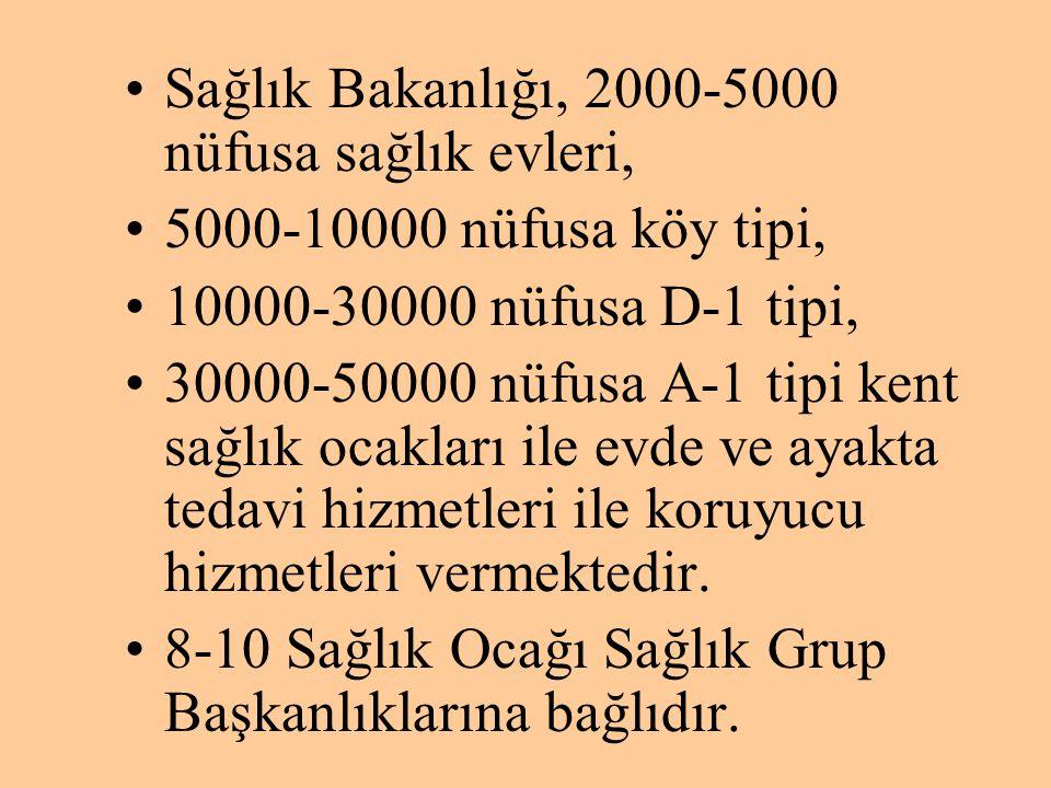 •Sağlık Bakanlığı, 2000-5000 nüfusa sağlık evleri, •5000-10000 nüfusa köy tipi, •10000-30000 nüfusa D-1 tipi, •30000-50000 nüfusa A-1 tipi kent sağlık