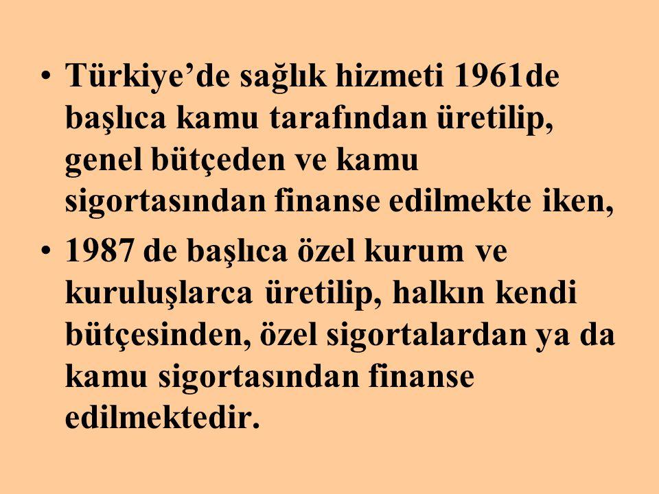 •Türkiye'de sağlık hizmeti 1961de başlıca kamu tarafından üretilip, genel bütçeden ve kamu sigortasından finanse edilmekte iken, •1987 de başlıca özel
