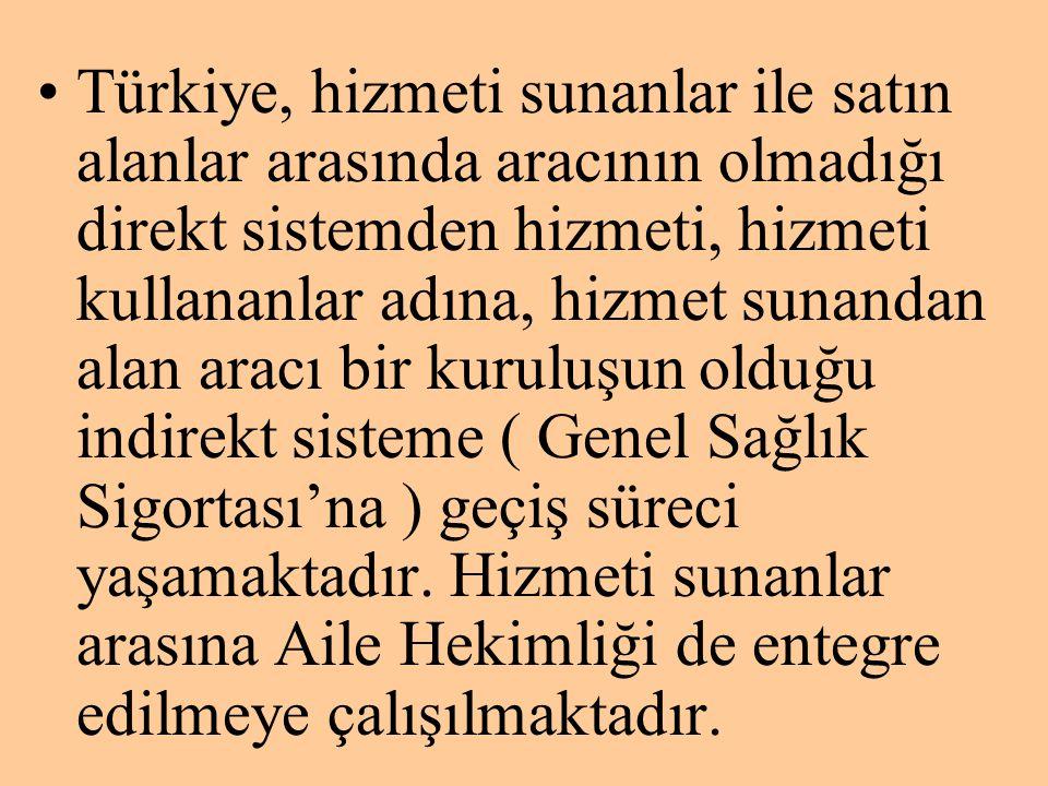 •Türkiye, hizmeti sunanlar ile satın alanlar arasında aracının olmadığı direkt sistemden hizmeti, hizmeti kullananlar adına, hizmet sunandan alan arac