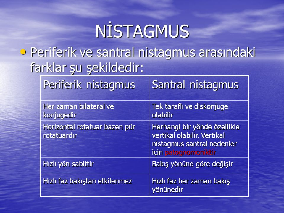 NİSTAGMUS • Periferik ve santral nistagmus arasındaki farklar şu şekildedir: Periferik nistagmus Santral nistagmus Her zaman bilateral ve konjugedir T