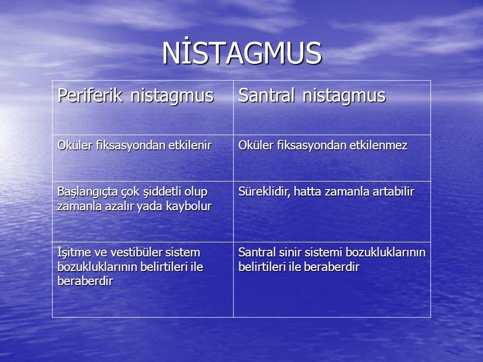 NİSTAGMUS Periferik nistagmus Santral nistagmus Oküler fiksasyondan etkilenir Oküler fiksasyondan etkilenmez Başlangıçta çok şiddetli olup zamanla aza