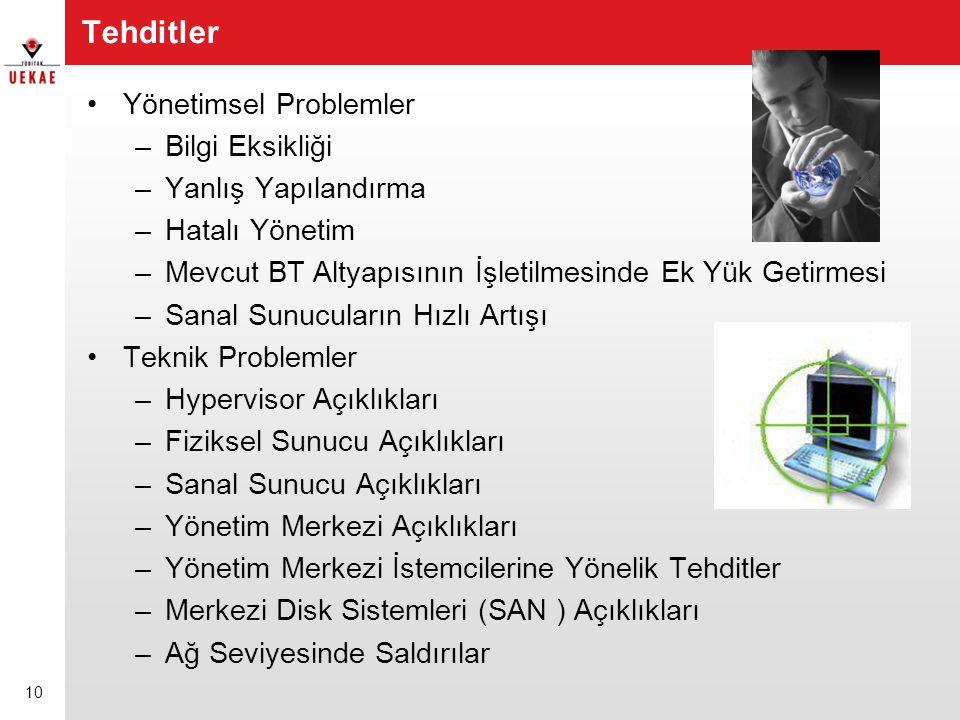 •Yönetimsel Problemler –Bilgi Eksikliği –Yanlış Yapılandırma –Hatalı Yönetim –Mevcut BT Altyapısının İşletilmesinde Ek Yük Getirmesi –Sanal Sunucuları