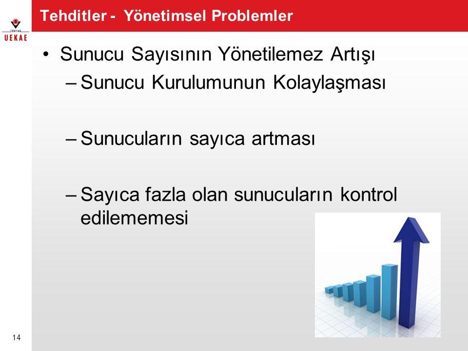 Tehditler - Yönetimsel Problemler •Sunucu Sayısının Yönetilemez Artışı –Sunucu Kurulumunun Kolaylaşması –Sunucuların sayıca artması –Sayıca fazla olan
