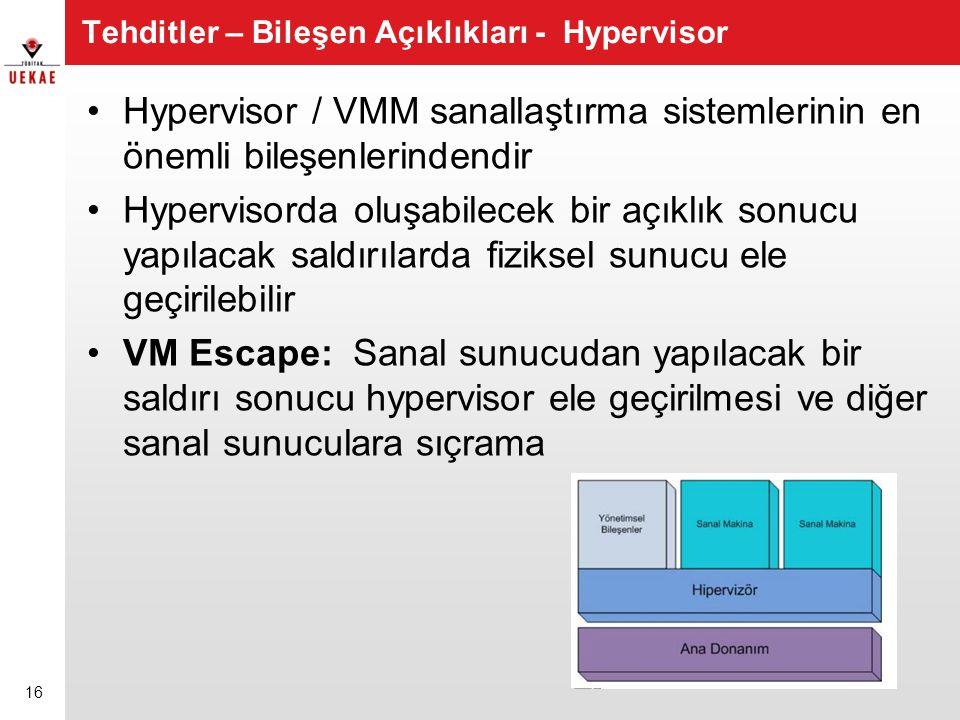 Tehditler – Bileşen Açıklıkları - Hypervisor •Hypervisor / VMM sanallaştırma sistemlerinin en önemli bileşenlerindendir •Hypervisorda oluşabilecek bir