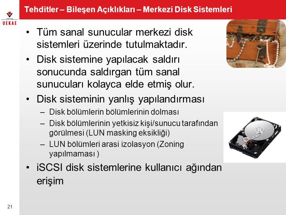 Tehditler – Bileşen Açıklıkları – Merkezi Disk Sistemleri •Tüm sanal sunucular merkezi disk sistemleri üzerinde tutulmaktadır. •Disk sistemine yapılac