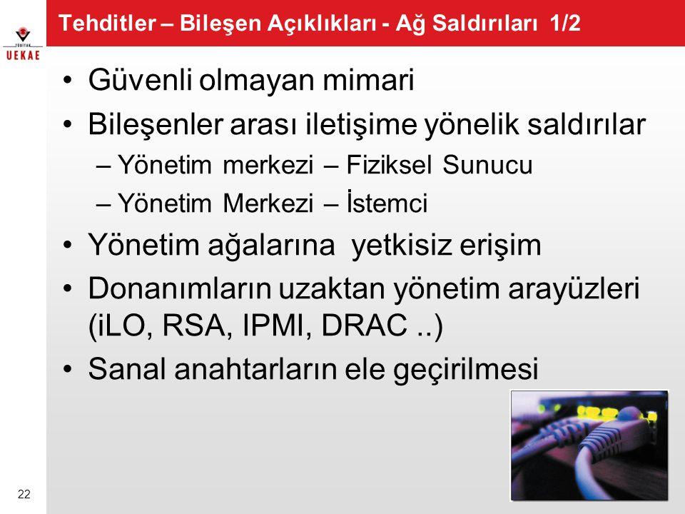 Tehditler – Bileşen Açıklıkları - Ağ Saldırıları 1/2 •Güvenli olmayan mimari •Bileşenler arası iletişime yönelik saldırılar –Yönetim merkezi – Fizikse