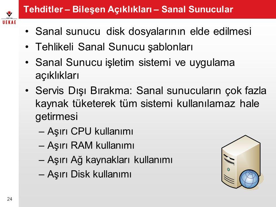 Tehditler – Bileşen Açıklıkları – Sanal Sunucular •Sanal sunucu disk dosyalarının elde edilmesi •Tehlikeli Sanal Sunucu şablonları •Sanal Sunucu işlet